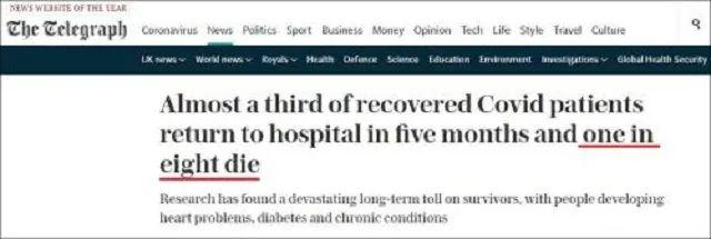 1/8新冠患者在康复出院后5个月内死亡!有些话不得不说...