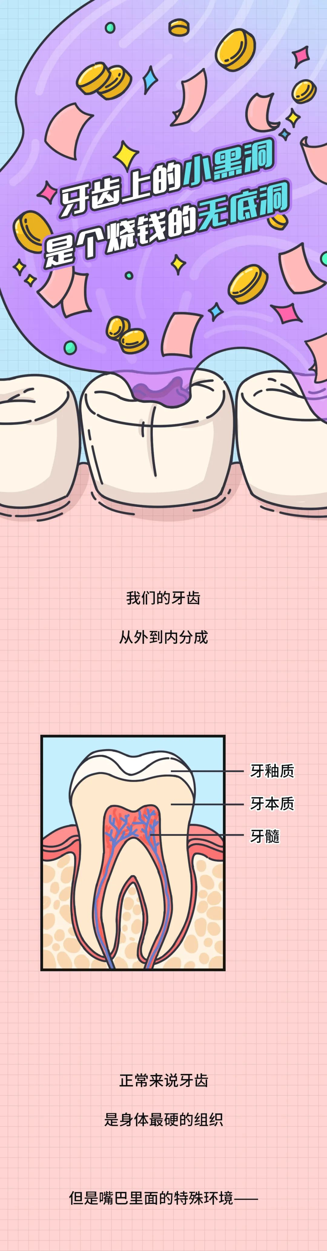 大部分中国人都有的口腔问题,越早治疗越省钱!